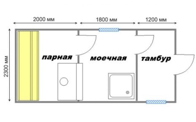 Проект ОБ-20